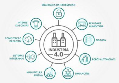 Terças de Dados #42 – A Indústria 4.0, Nuvem e Big Data