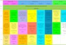 DBA BRASIL 4.0 – Está disponível a Grade de Palestras e Hands-on