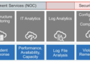 How to study for 1z0-1076-21 – Oracle Cloud Platform Systems Management 2021 Associate